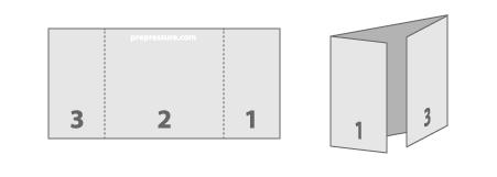plaquette commerciale portefeuille ou fenêtre